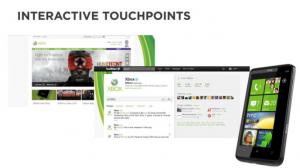 Interaktivní touchpoint ukázka