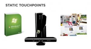 Statický touchpoint - obal, vlastní výrobek